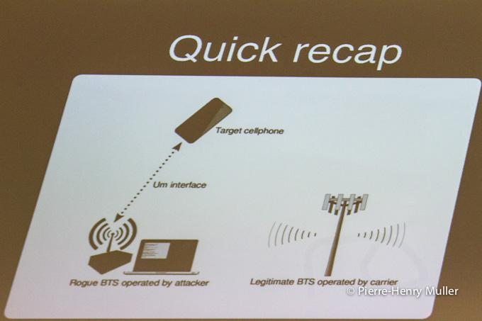 Hackito ergo sum 2012 IMSI Catcher